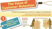 Infographic: The Value of Customer Retention