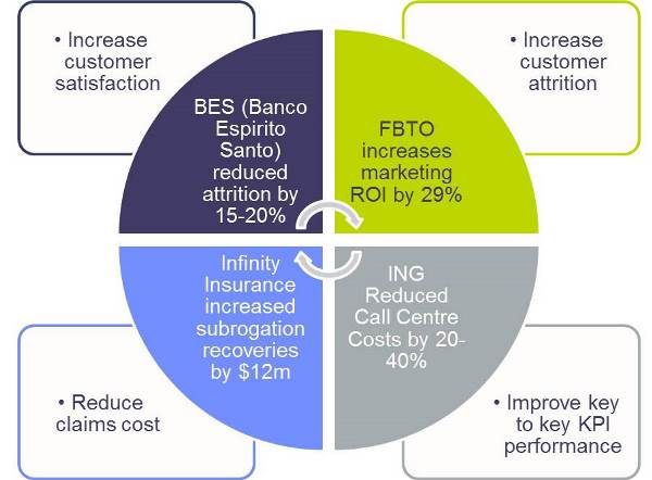 benefits-insurance-companies-analytics3