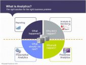 E2E Discover: What is Analytics?